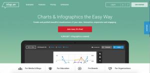 infogram free sites like canva