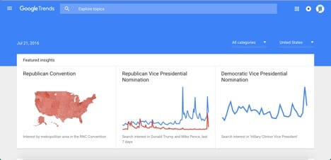 Sites like Google Trends