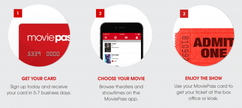 moviepass review
