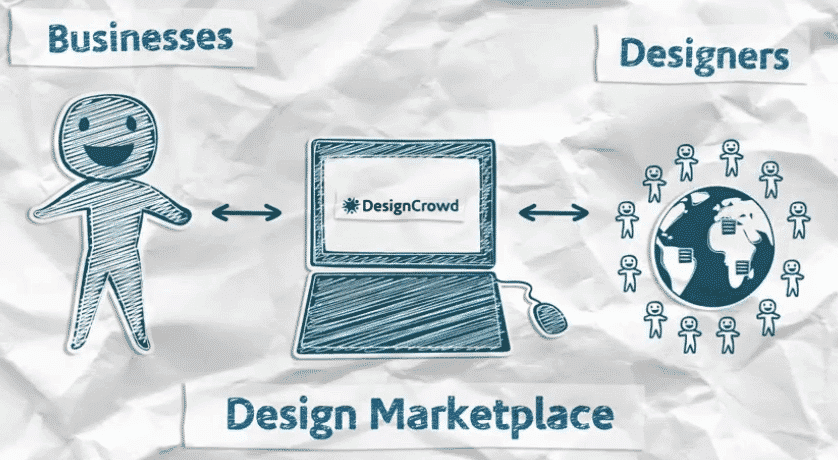 Sites Like DesignCrowd