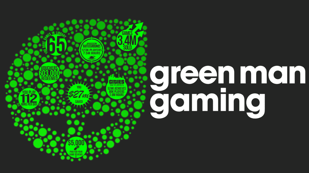 Sites Like GreenManGaming